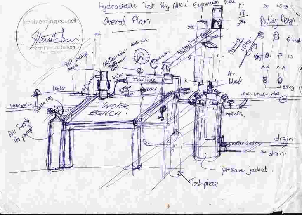 hydrotest rig. Black Bedroom Furniture Sets. Home Design Ideas