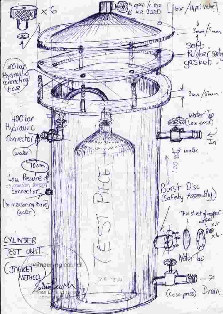 Hydrostatic Test Pump Diagram