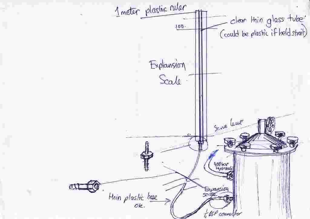 Hydrotest Rig