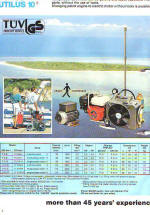 Bauer Mariner and Capitano Compressors 1980-2000