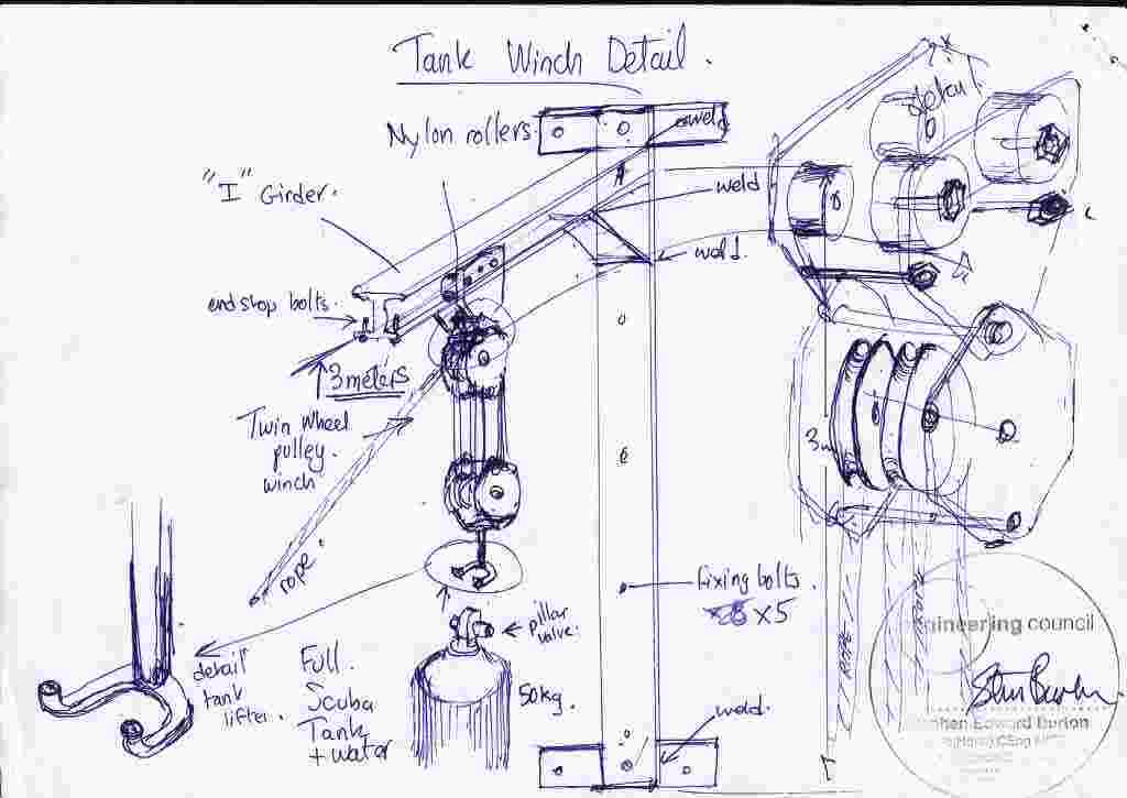 Hydrotest Rig Scuba Engineer